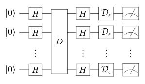 Achieving quantum supremacy with sparse and noisy commuting quantum achieving quantum supremacy with sparse and noisy commuting quantum computations quantum malvernweather Gallery
